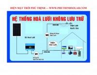 QUYẾT ĐỊNH SỐ 11/2017/QĐ-TTG CỦA THỦ TƯỚNG CHÍNH PHỦ