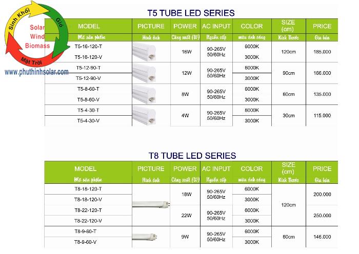 Đèn tuýp LED 12V