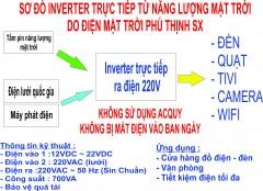 Inverter Sin Trực Tiếp Từ Pin NLMT